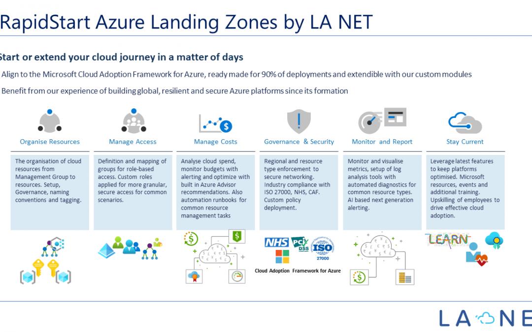 Start your cloud journey with RapidStart Azure Landing Zones from LA NET